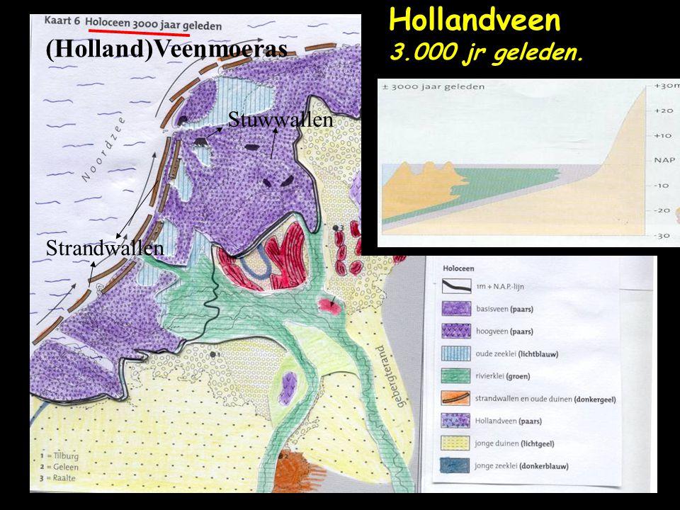 (Holland)Veenmoeras Stuwwallen Strandwallen Hollandveen 3.000 jr geleden.