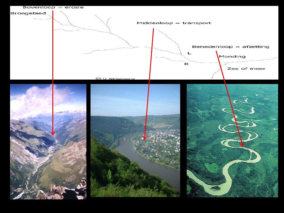 De monding  Delta ↓↓ Estuarium Trechtervormige riviermonding die ontstaat door de getijdenwerking.