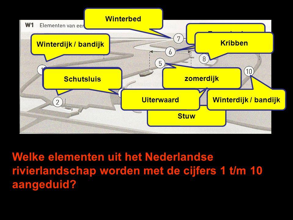 Winterdijken / Bandijken Winterdijken / Bandijken Zomerdijken