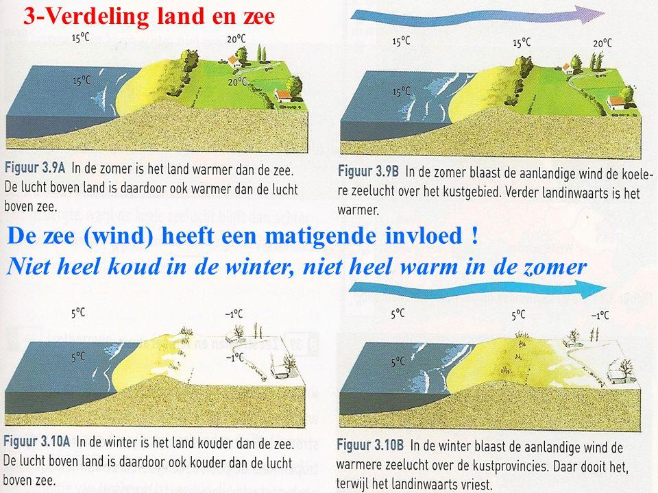 De zee (wind) heeft een matigende invloed ! Niet heel koud in de winter, niet heel warm in de zomer 3-Verdeling land en zee