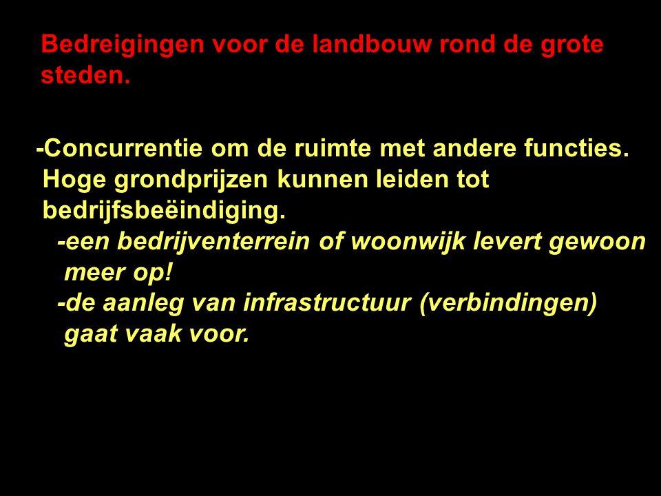 Bedreigingen voor de landbouw rond de grote steden.