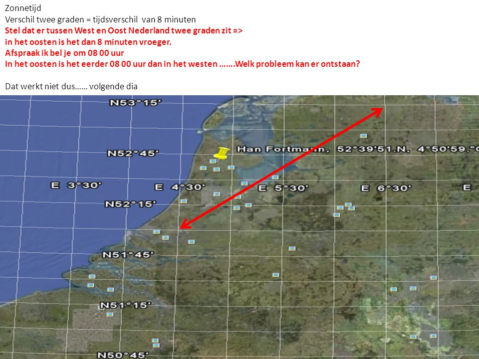 Zonnetijd Verschil twee graden = tijdsverschil van 8 minuten Stel dat er tussen West en Oost Nederland twee graden zit => in het oosten is het dan 8 m