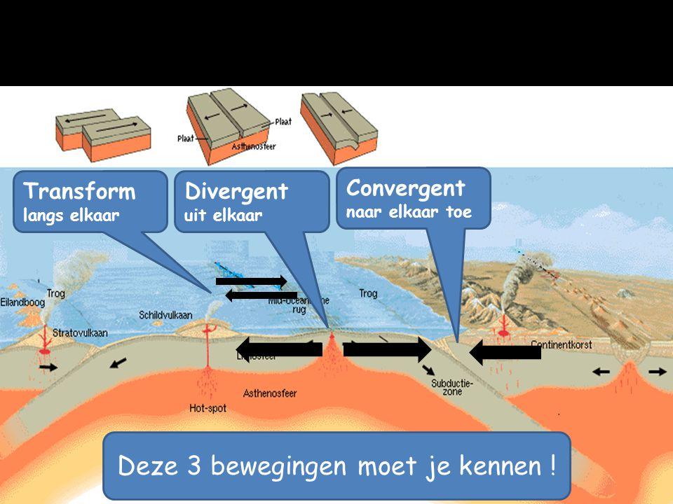 Aantekening bij blz TB 7 op WB blz 9.Delen van de lithosfeer bewegen t.o.v.