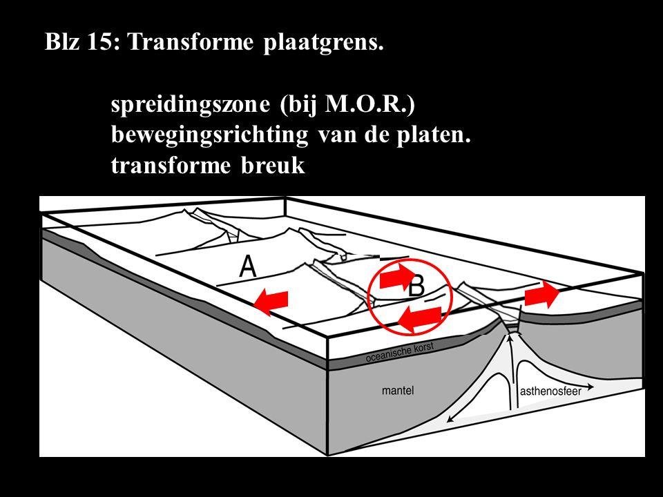 Blz 15: Transforme plaatgrens. spreidingszone (bij M.O.R.) bewegingsrichting van de platen. transforme breuk