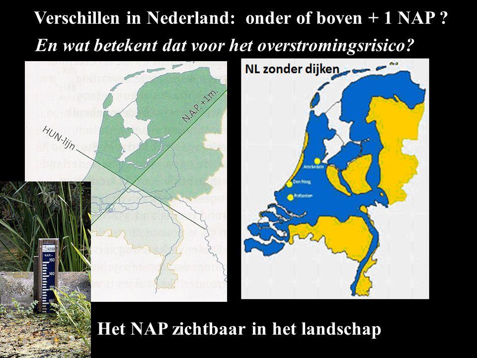Verschillen in Nederland: onder of boven + 1 NAP ? Het NAP zichtbaar in het landschap En wat betekent dat voor het overstromingsrisico? N.A.P. = (Norm