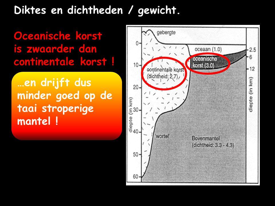 Diktes en dichtheden / gewicht. Oceanische korst is zwaarder dan continentale korst ! …en drijft dus minder goed op de taai stroperige mantel !