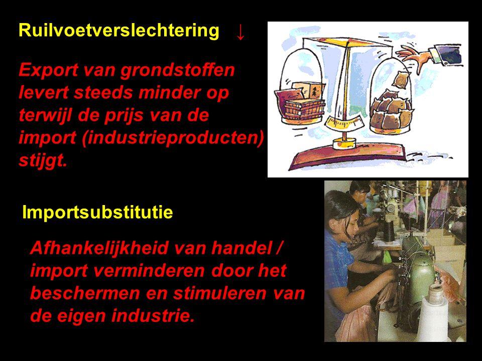 Ruilvoetverslechtering ↓ Importsubstitutie Export van grondstoffen levert steeds minder op terwijl de prijs van de import (industrieproducten) stijgt.