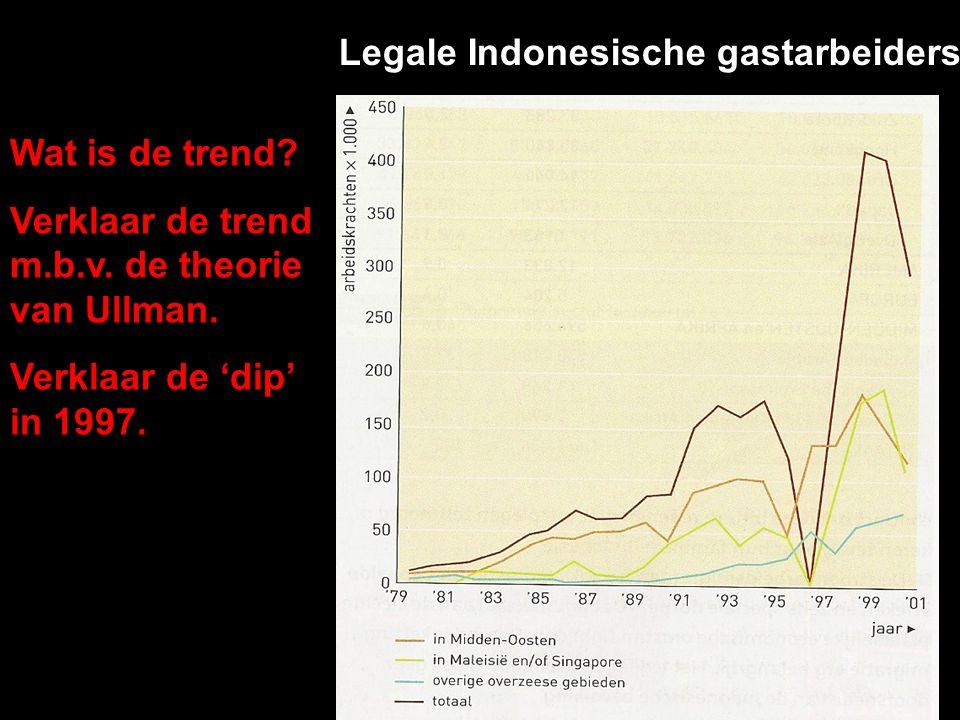 Legale Indonesische gastarbeiders Wat is de trend? Verklaar de trend m.b.v. de theorie van Ullman. Verklaar de 'dip' in 1997.