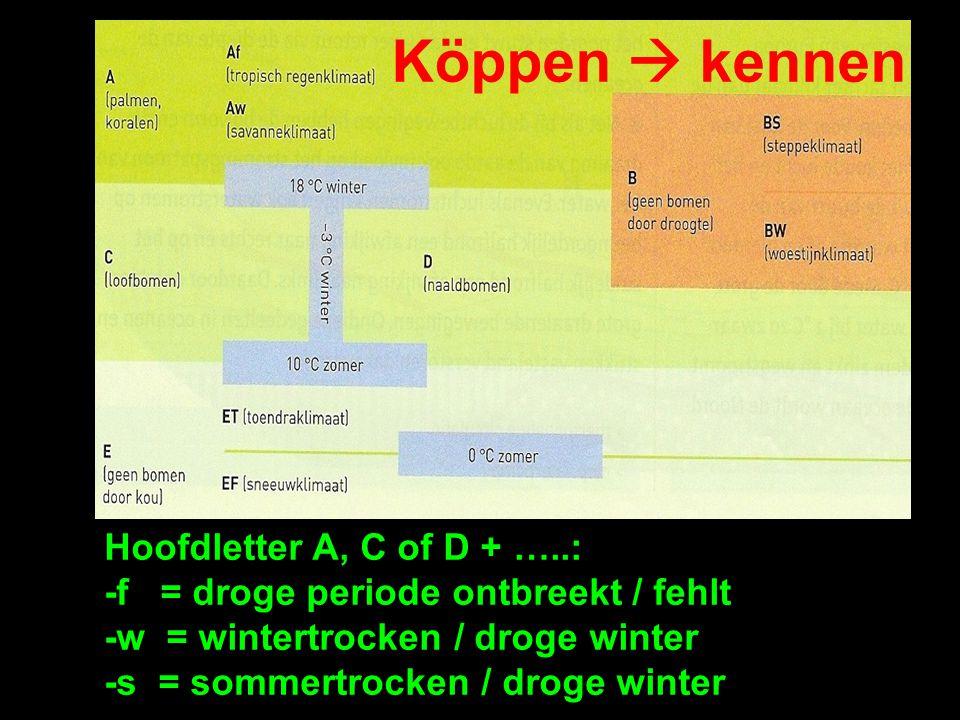 Köppen  kennen Hoofdletter A, C of D + …..: -f = droge periode ontbreekt / fehlt -w = wintertrocken / droge winter -s = sommertrocken / droge winter