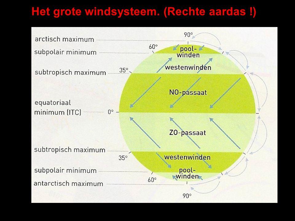 Het grote windsysteem. (Rechte aardas !)