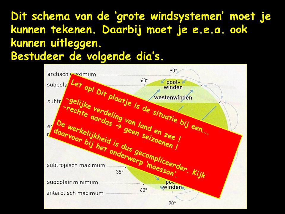 Dit schema van de 'grote windsystemen' moet je kunnen tekenen. Daarbij moet je e.e.a. ook kunnen uitleggen. Bestudeer de volgende dia's. Let op! Dit p