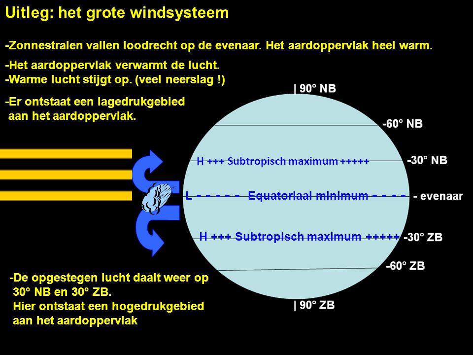 Uitleg: het grote windsysteem -Zonnestralen vallen loodrecht op de evenaar. Het aardoppervlak heel warm. -Het aardoppervlak verwarmt de lucht. -Warme