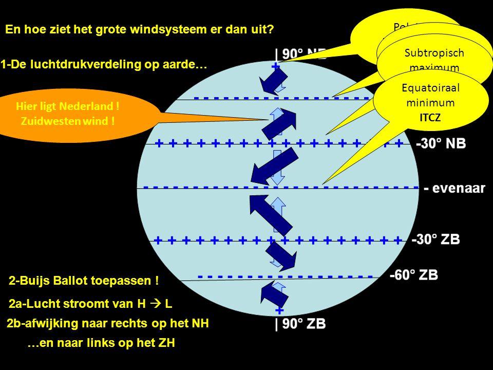 En hoe ziet het grote windsysteem er dan uit? 1-De luchtdrukverdeling op aarde… 2-Buijs Ballot toepassen ! 2a-Lucht stroomt van H  L 2b-afwijking naa