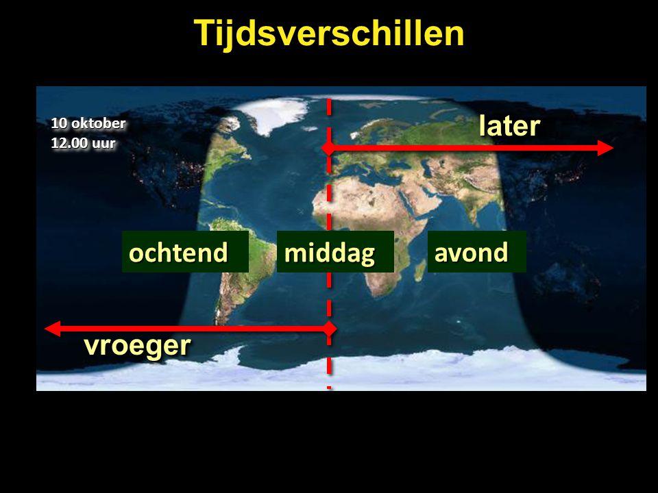 Zonnetijd Stel dat er tussen West en Oost Nederland twee graden zit => in het oosten is het dan 8 minuten vroeger.