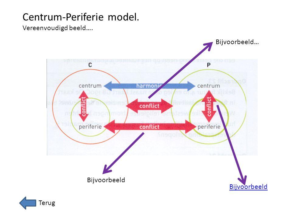 Bijvoorbeeld… Bijvoorbeeld Terug Centrum-Periferie model. Vereenvoudigd beeld….