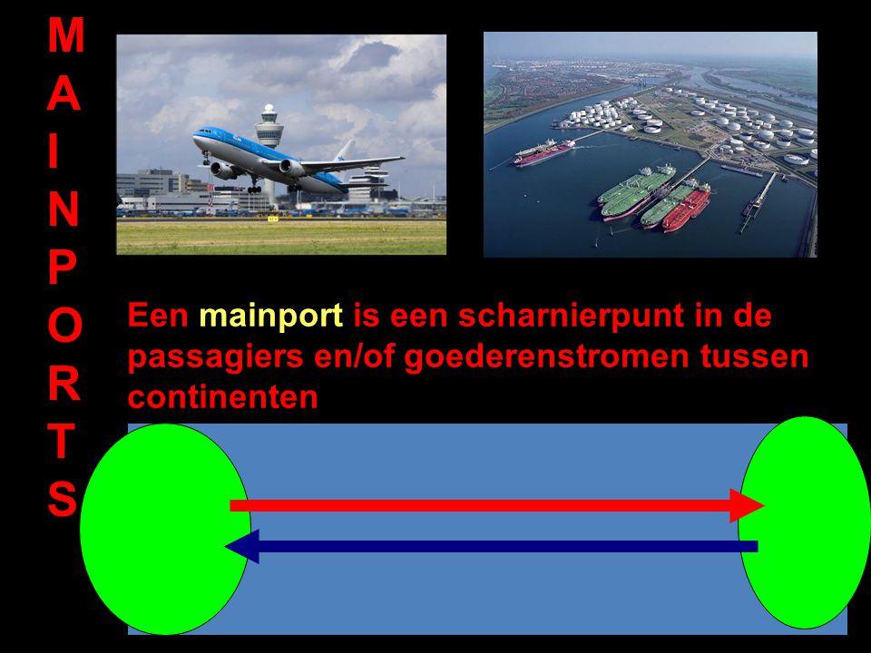 MAINPORTSMAINPORTS Een mainport is een scharnierpunt in de passagiers en/of goederenstromen tussen continenten