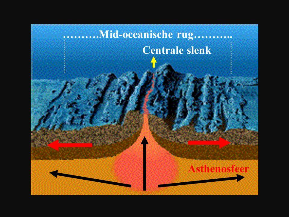 ……….Mid-oceanische rug……….. Centrale slenk Asthenosfeer