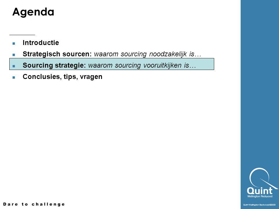 Quint Wellington Redwood ©2003 Agenda Introductie Strategisch sourcen: waarom sourcing noodzakelijk is… Sourcing strategie: waarom sourcing vooruitkijken is… Conclusies, tips, vragen