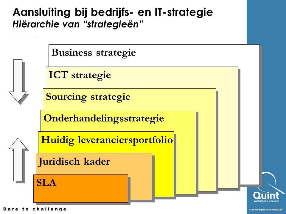 Quint Wellington Redwood ©2003 Business strategie Aansluiting bij bedrijfs- en IT-strategie Hiërarchie van strategieën ICT strategie Sourcing strategie Onderhandelingsstrategie Huidig leveranciersportfolio Juridisch kader SLA