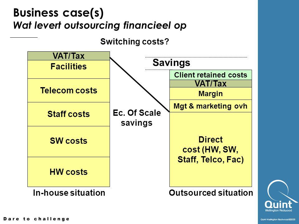 Quint Wellington Redwood ©2003 Business case(s) Wat levert outsourcing financieel op HW costs SW costs Staff costs Telecom costs Facilities VAT/Tax Direct cost (HW, SW, Staff, Telco, Fac) Mgt & marketing ovh Margin VAT/Tax Client retained costs Ec.