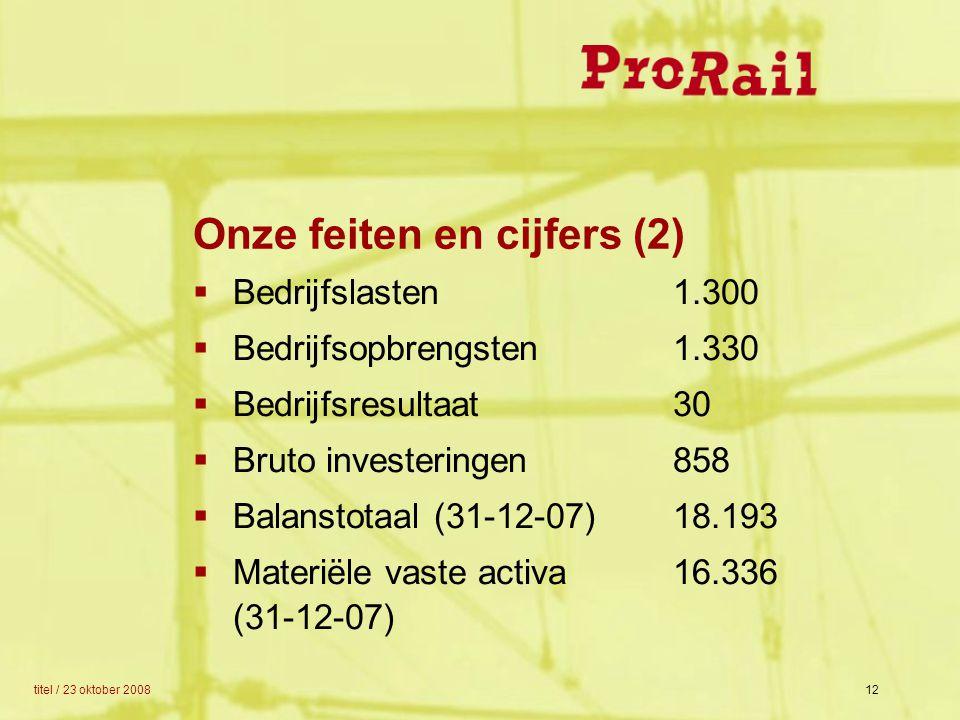 titel / 23 oktober 200812 Onze feiten en cijfers (2)  Bedrijfslasten1.300  Bedrijfsopbrengsten1.330  Bedrijfsresultaat30  Bruto investeringen858 