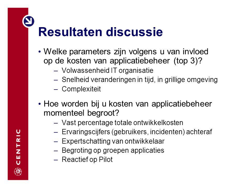 Resultaten discussie Welke parameters zijn volgens u van invloed op de kosten van applicatiebeheer (top 3)? –Volwassenheid IT organisatie –Snelheid ve