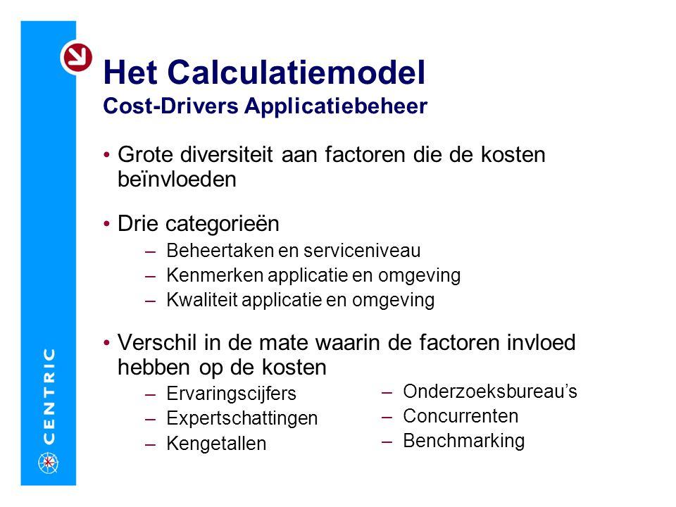 Het Calculatiemodel Cost-Drivers Applicatiebeheer Grote diversiteit aan factoren die de kosten beïnvloeden Drie categorieën –Beheertaken en serviceniv