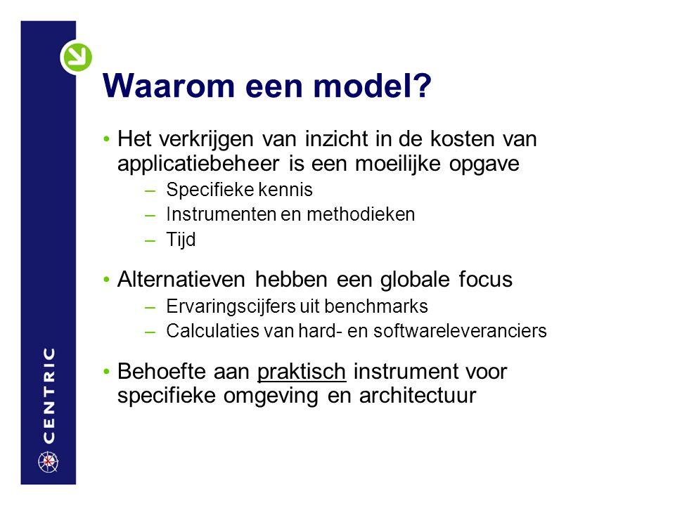 Waarom een model? Het verkrijgen van inzicht in de kosten van applicatiebeheer is een moeilijke opgave –Specifieke kennis –Instrumenten en methodieken