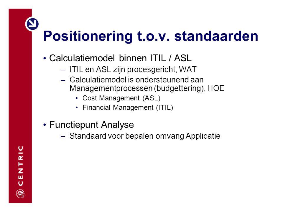 Positionering t.o.v. standaarden Calculatiemodel binnen ITIL / ASL –ITIL en ASL zijn procesgericht, WAT –Calculatiemodel is ondersteunend aan Manageme