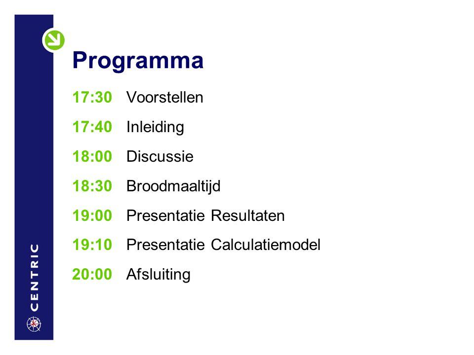 Programma 17:30Voorstellen 17:40Inleiding 18:00Discussie 18:30Broodmaaltijd 19:00Presentatie Resultaten 19:10Presentatie Calculatiemodel 20:00Afsluiti