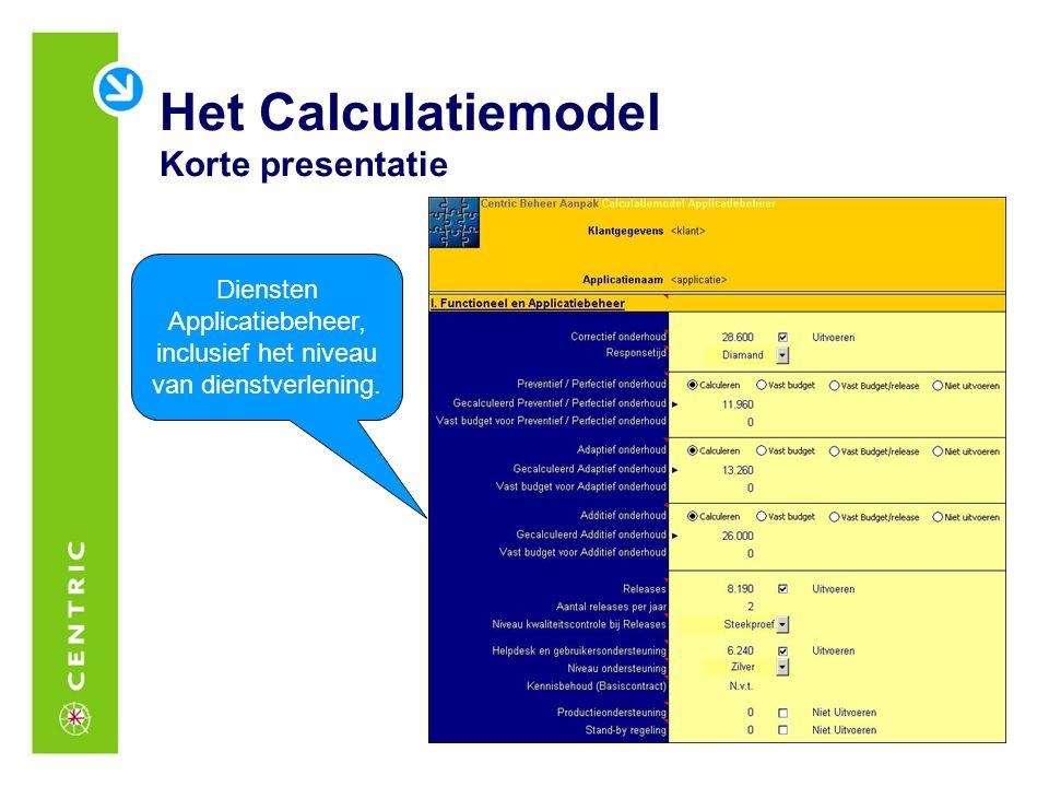 Het Calculatiemodel Korte presentatie Diensten Applicatiebeheer, inclusief het niveau van dienstverlening.