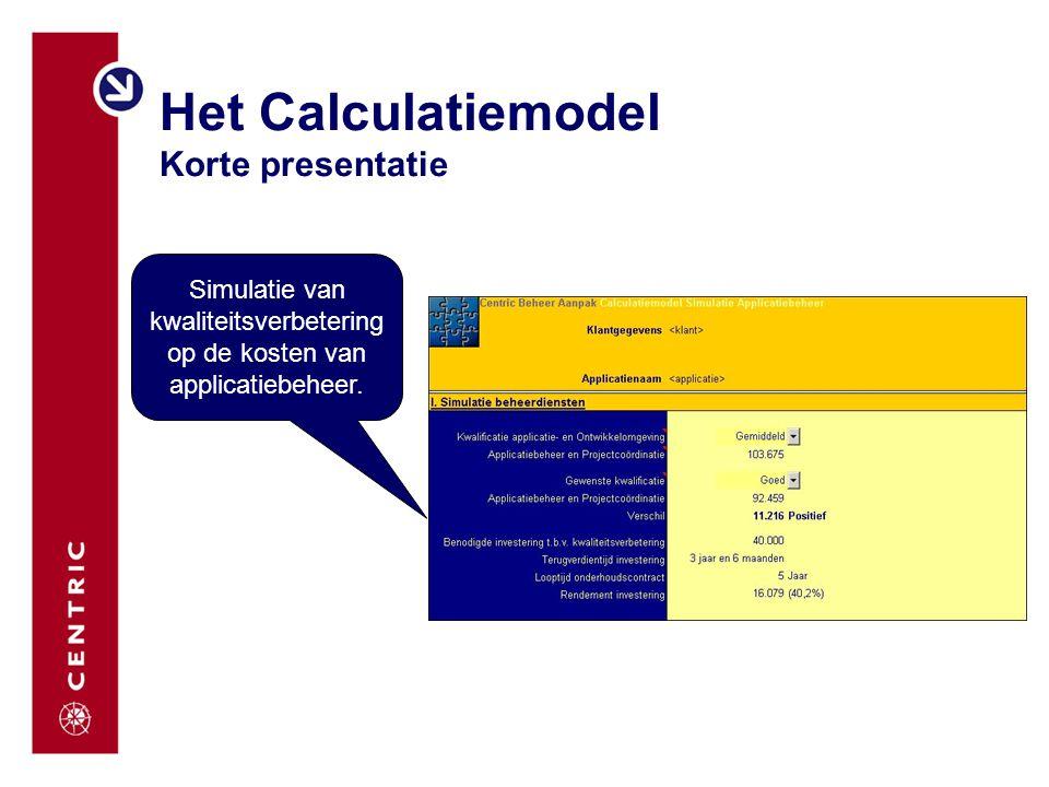 Het Calculatiemodel Korte presentatie Simulatie van kwaliteitsverbetering op de kosten van applicatiebeheer.