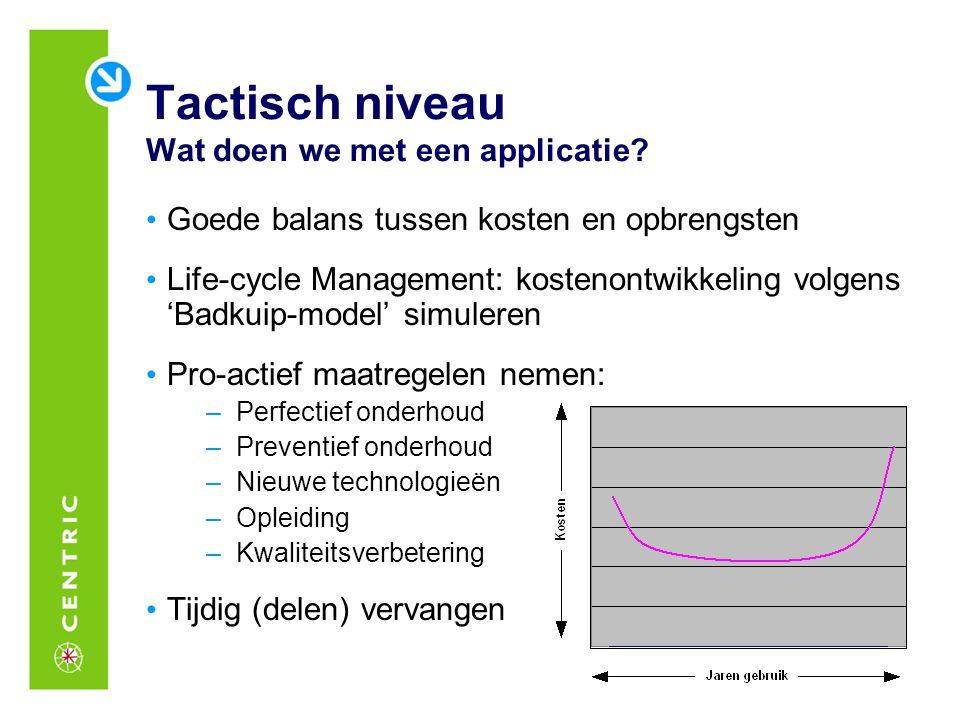 Tactisch niveau Wat doen we met een applicatie? Goede balans tussen kosten en opbrengsten Life-cycle Management: kostenontwikkeling volgens 'Badkuip-m