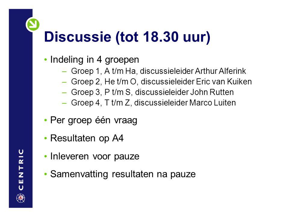 Discussie (tot 18.30 uur) Indeling in 4 groepen –Groep 1, A t/m Ha, discussieleider Arthur Alferink –Groep 2, He t/m O, discussieleider Eric van Kuike