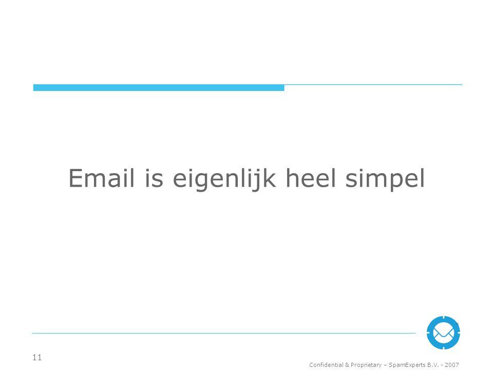 Confidential & Proprietary – SpamExperts B.V. - 2007 TM 11 Email is eigenlijk heel simpel