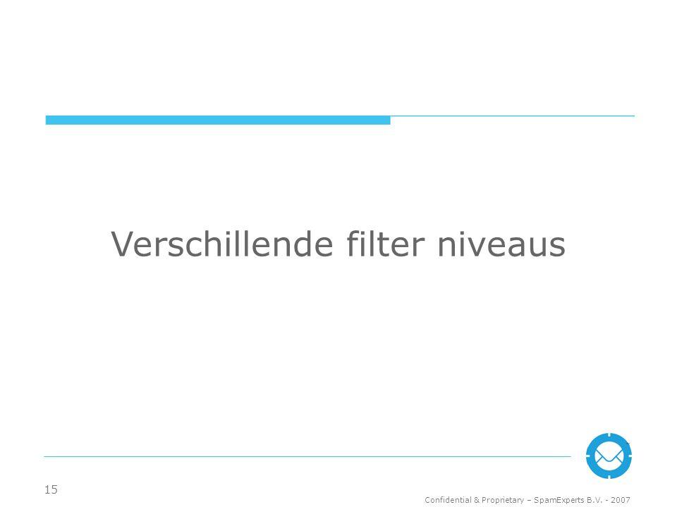Confidential & Proprietary – SpamExperts B.V. - 2007 TM 15 Verschillende filter niveaus