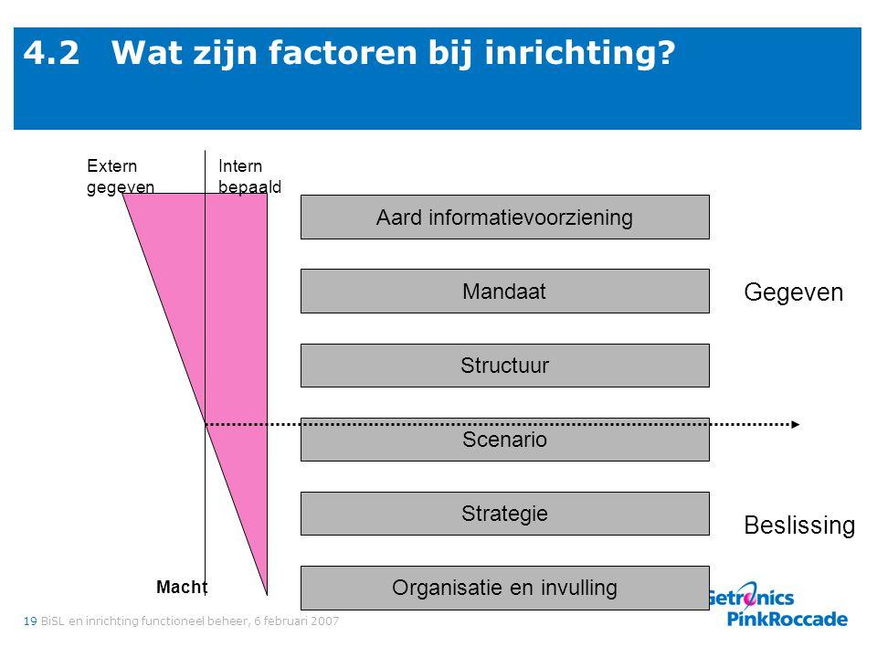 19BiSL en inrichting functioneel beheer, 6 februari 2007 4.2Wat zijn factoren bij inrichting? Extern gegeven Intern bepaald Macht Organisatie en invul