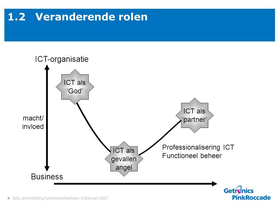 4BiSL en inrichting functioneel beheer, 6 februari 2007 1.2Veranderende rolen Professionalisering ICT Functioneel beheer ICT als gevallen angel ICT al