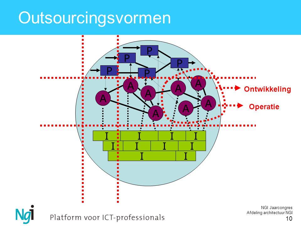 NGI Jaarcongres Afdeling architectuur NGI 10 Outsourcingsvormen A A I I I I I A A P P P P I I A P I I I A A A Operatie Ontwikkeling