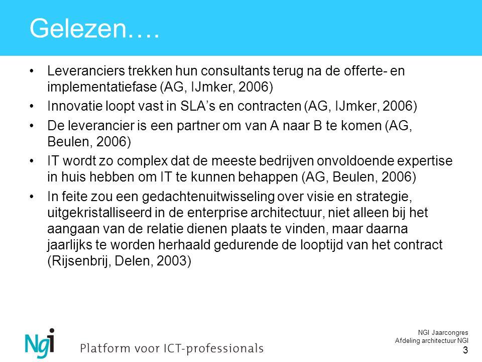 NGI Jaarcongres Afdeling architectuur NGI 3 Gelezen….