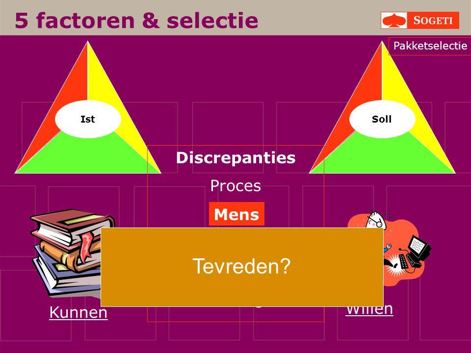Soll 5 factoren & selectie Ist Discrepanties Proces Mens Informatie Middelen Sturing Willen Kunnen Pakketselectie Tevreden? Mens