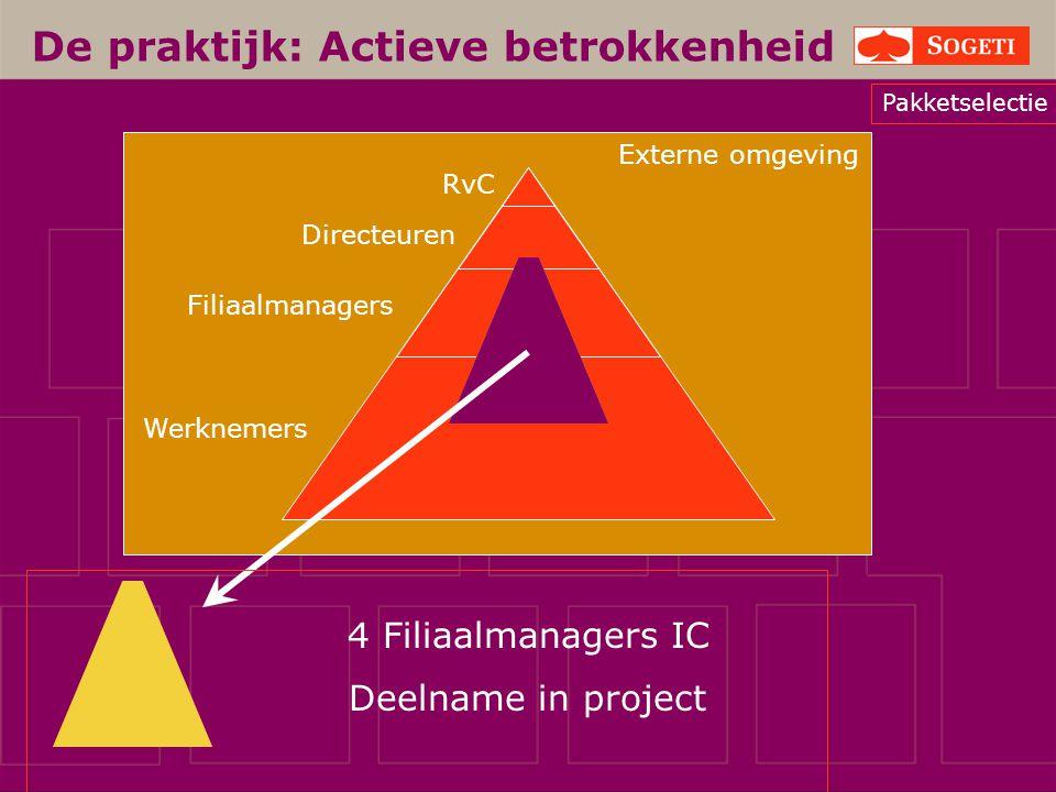 Externe omgeving Werknemers Filiaalmanagers Directeuren De praktijk: Actieve betrokkenheid RvC 4 Filiaalmanagers IC Deelname in project Pakketselectie