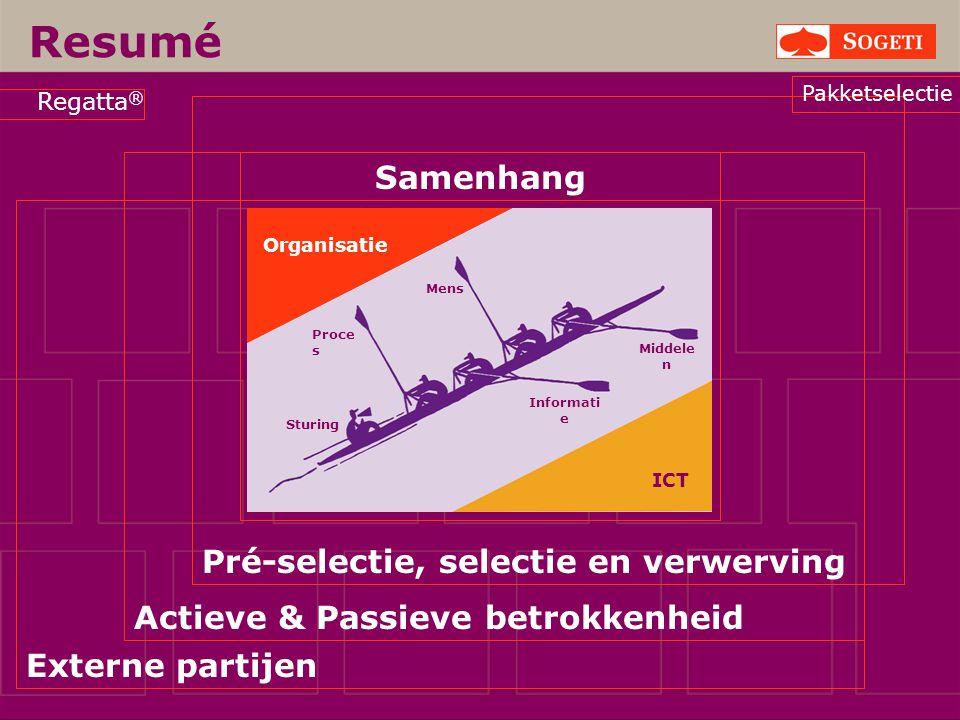 Samenhang Pré-selectie, selectie en verwerving Actieve & Passieve betrokkenheid Externe partijen Resumé Regatta ® Pakketselectie ICT Proce s Mens Info