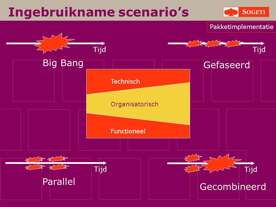Big Bang Tijd Gefaseerd Tijd Parallel Tijd Gecombineerd Tijd Ingebruikname scenario's Functioneel Organisatorisch Technisch Pakketimplementatie