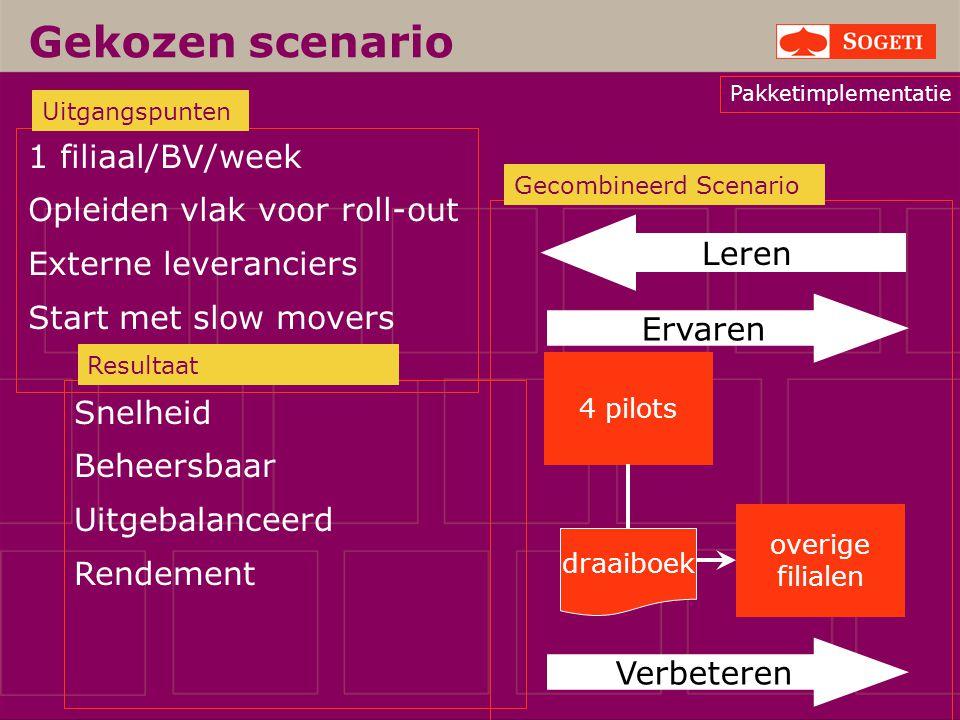 Gekozen scenario 1 filiaal/BV/week Opleiden vlak voor roll-out Externe leveranciers Start met slow movers Gecombineerd Scenario 4 pilots overige filia