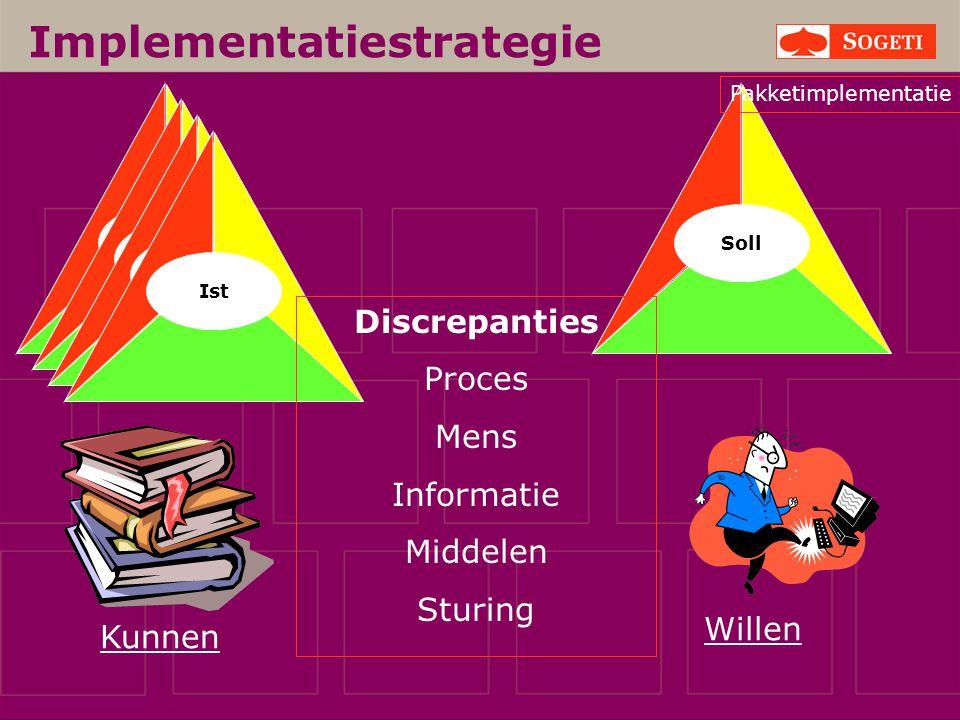 Soll Implementatiestrategie Ist Discrepanties Proces Mens Informatie Middelen Sturing Willen Kunnen Pakketimplementatie