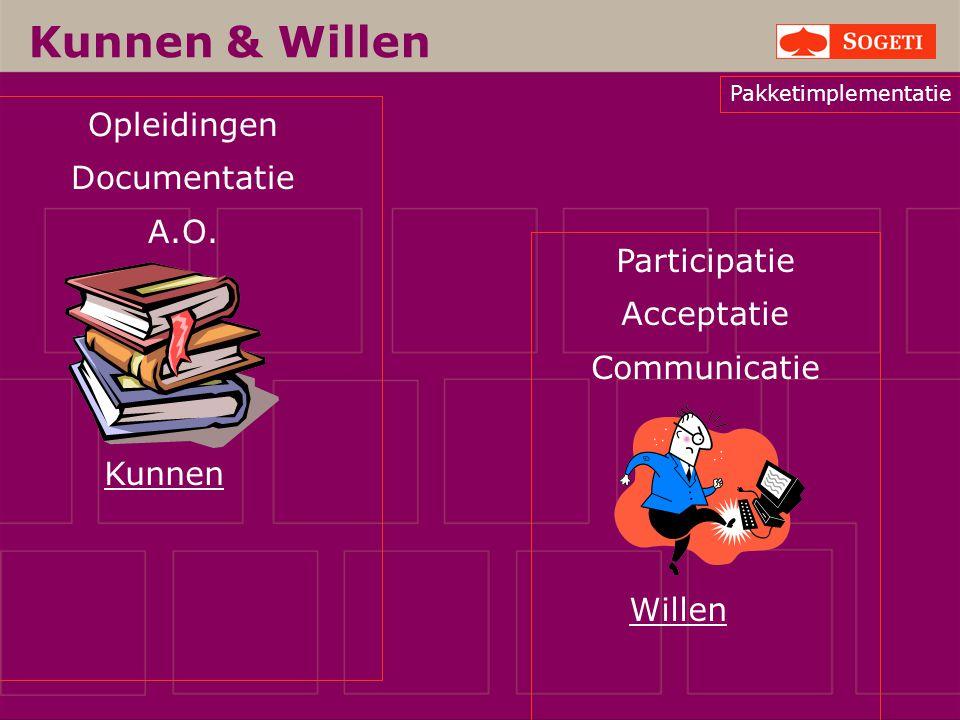 Kunnen & Willen Opleidingen Documentatie A.O. Pakketimplementatie Participatie Acceptatie Communicatie Willen Kunnen