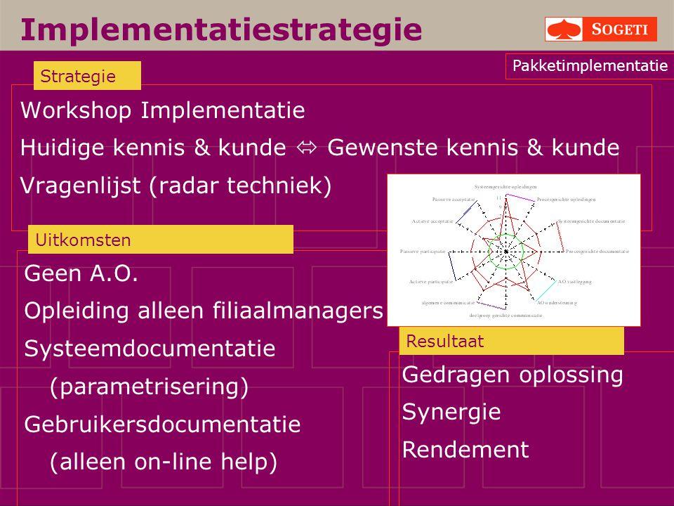 Implementatiestrategie Workshop Implementatie Huidige kennis & kunde  Gewenste kennis & kunde Vragenlijst (radar techniek) Gedragen oplossing Synergi