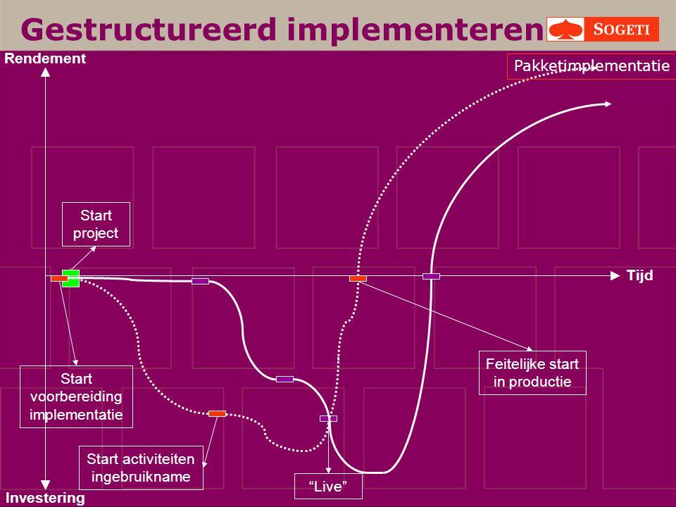 """Start project Start voorbereiding implementatie Start activiteiten ingebruikname Tijd Investering Rendement Gestructureerd implementeren """"Live"""" Feitel"""