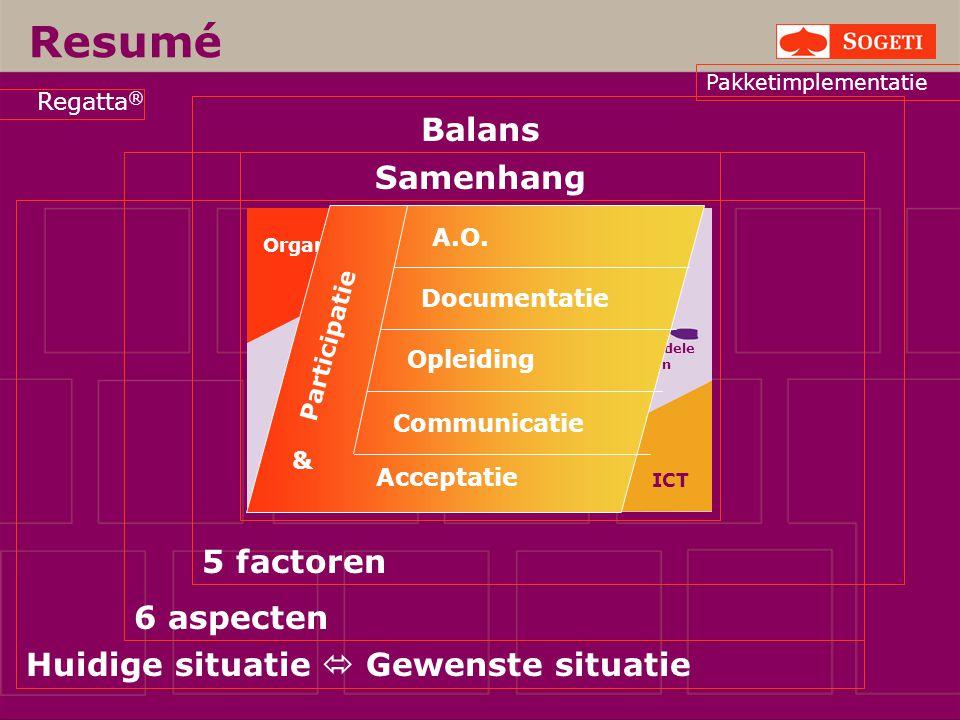 ICT Proce s Mens Informati e Sturing Organisatie Middele n Samenhang 5 factoren 6 aspecten Huidige situatie  Gewenste situatie Resumé Opleiding A.O.